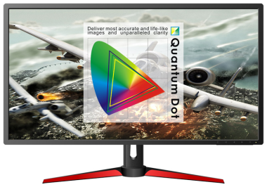 Quantum Dot GB-144 Series